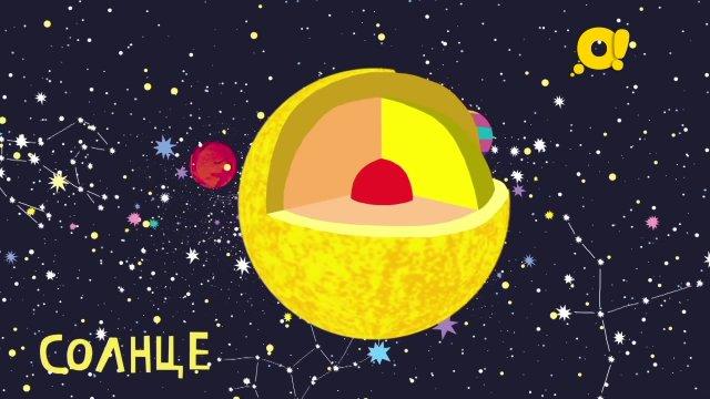 Космическое путешествие. Выпуск 4. Солнечная система